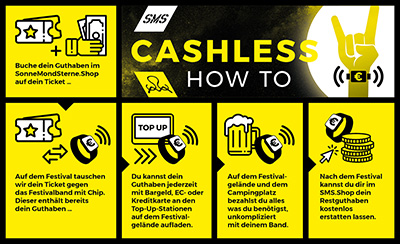 SMS Cashless HOW TO